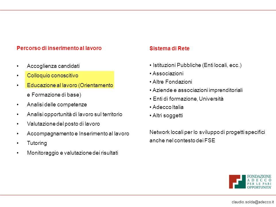 claudio.solda@adecco.it Percorso di inserimento al lavoro Accoglienza candidati Colloquio conoscitivo Educazione al lavoro (Orientamento e Formazione