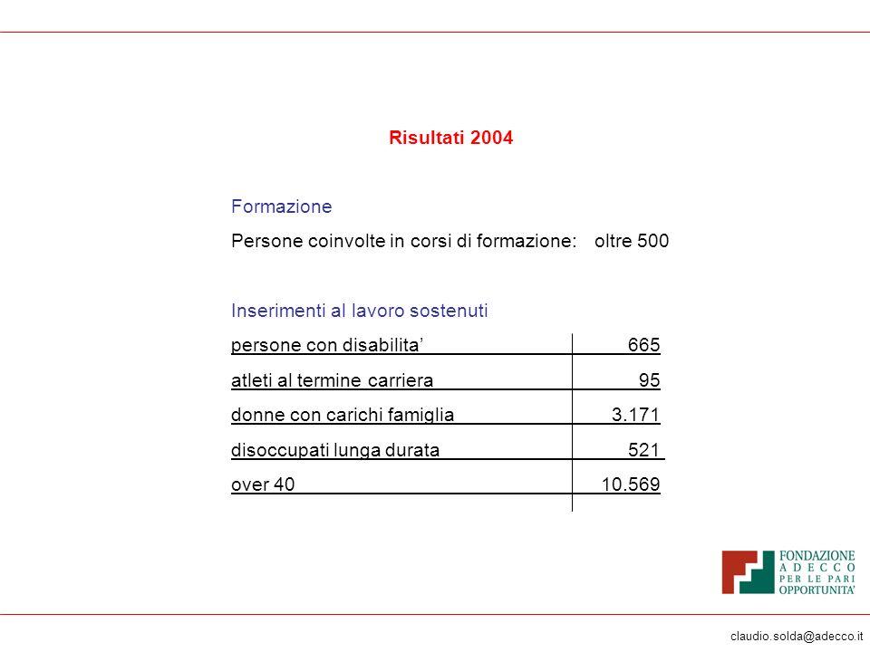 claudio.solda@adecco.it DCF 2004 Qualche dato sulle donne con carichi di famiglia
