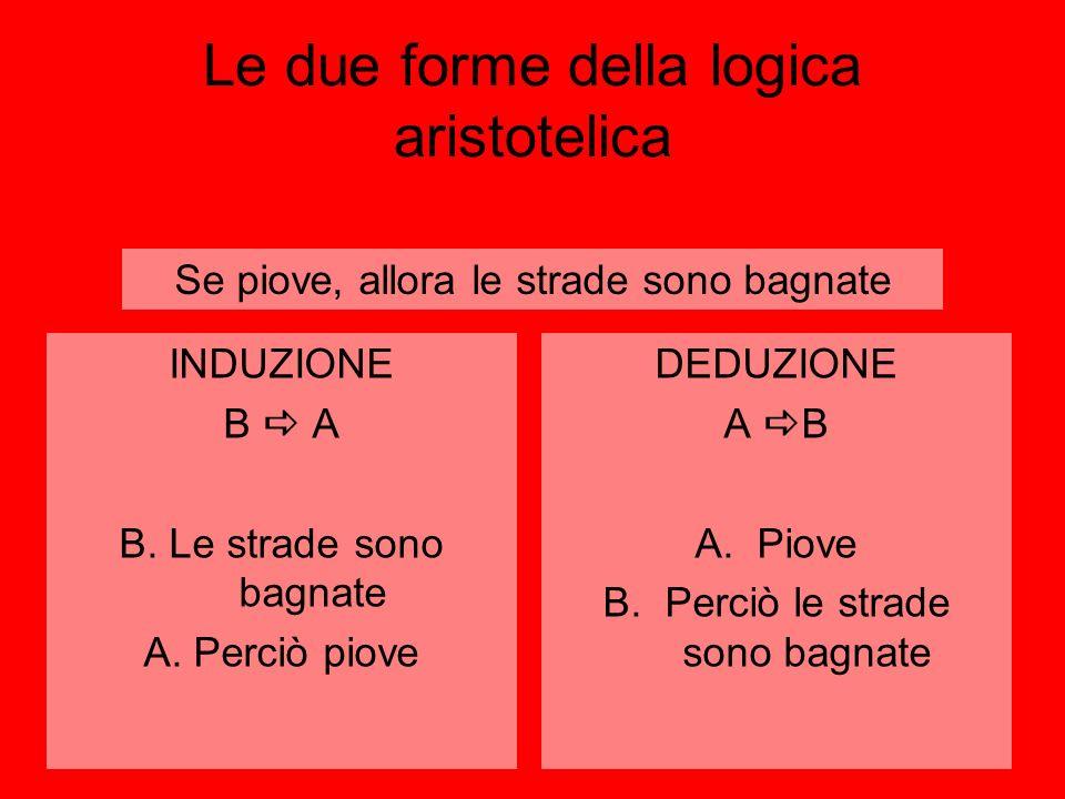 Le due forme della logica aristotelica INDUZIONE B A B. Le strade sono bagnate A. Perciò piove DEDUZIONE A B A.Piove B.Perciò le strade sono bagnate S