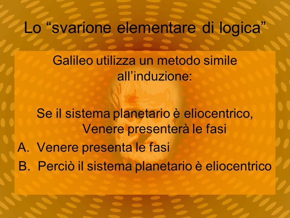 Lo svarione elementare di logica Galileo utilizza un metodo simile allinduzione: Se il sistema planetario è eliocentrico, Venere presenterà le fasi A.
