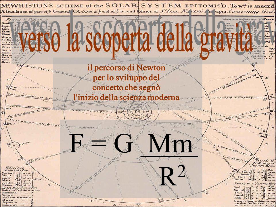 La Corrispondenza con Robert Hooke 24/11/1679 1°lettera 28/11 scomporre il moto 9/12 casi di moti circolari composti Isaac NewtonRobert Hooke