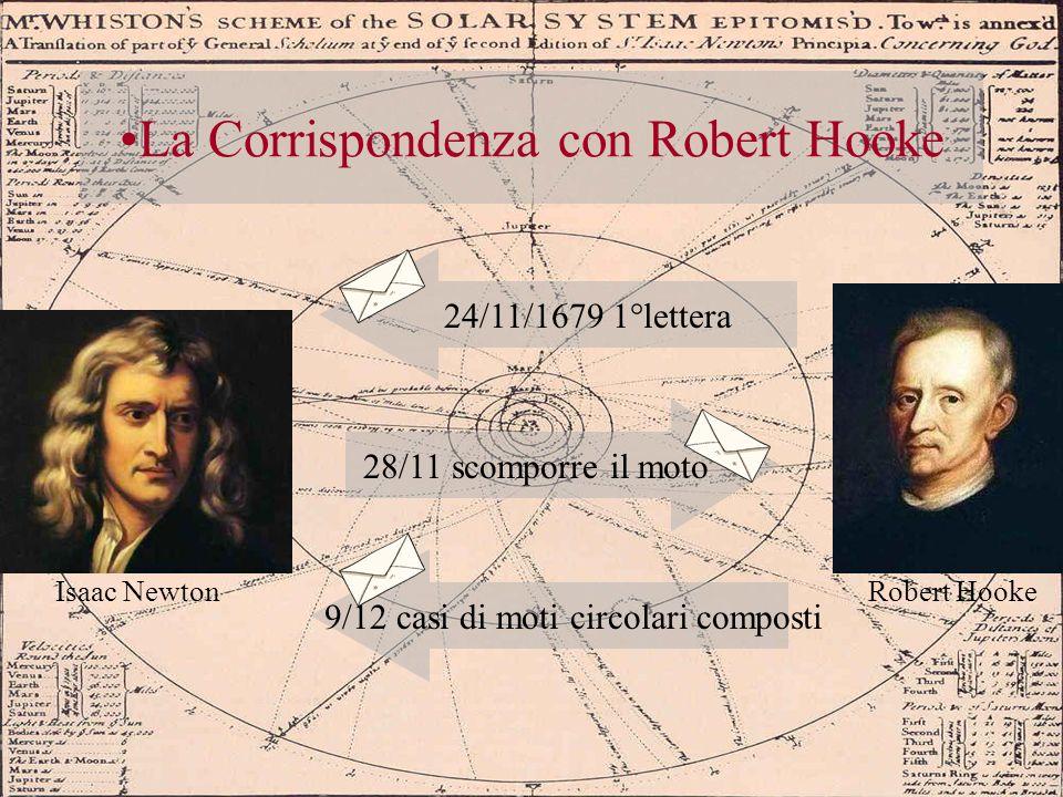 La Corrispondenza con Robert Hooke 6/1/1680 tesi sul moto curvo 13/12 nessun commento 17/1 richiesta di giustificazione fisica