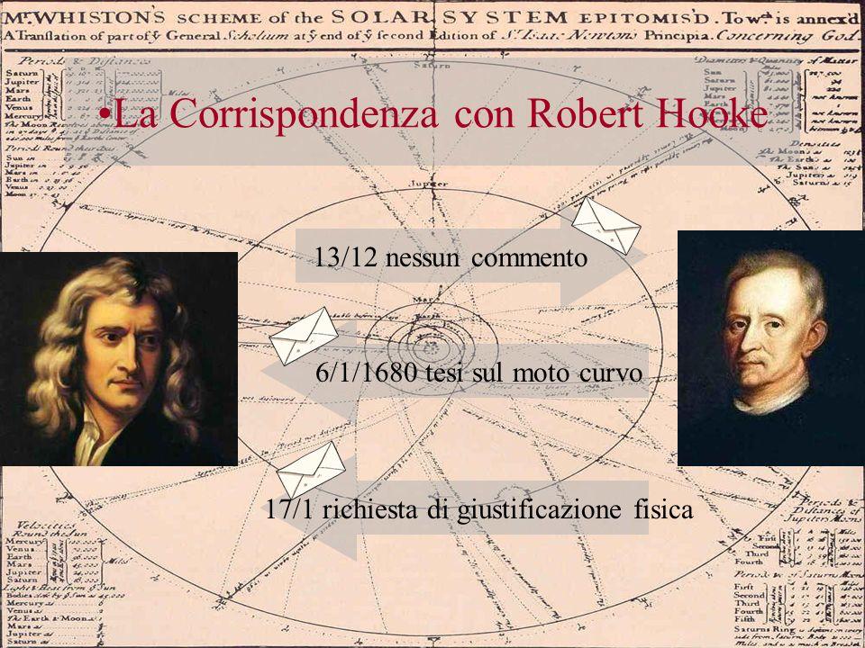 Edmund Halley Che curva descrive un pianeta secondo questa ipotesi: F=1/d 2 .