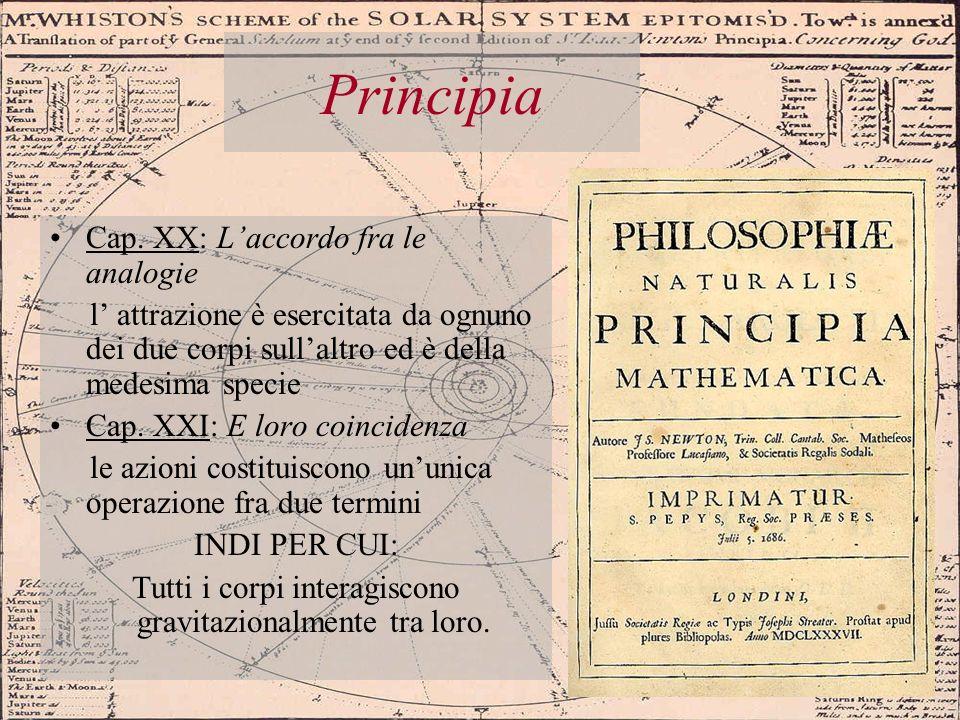 Principia Cap. XX: Laccordo fra le analogie l attrazione è esercitata da ognuno dei due corpi sullaltro ed è della medesima specie Cap. XXI: E loro co