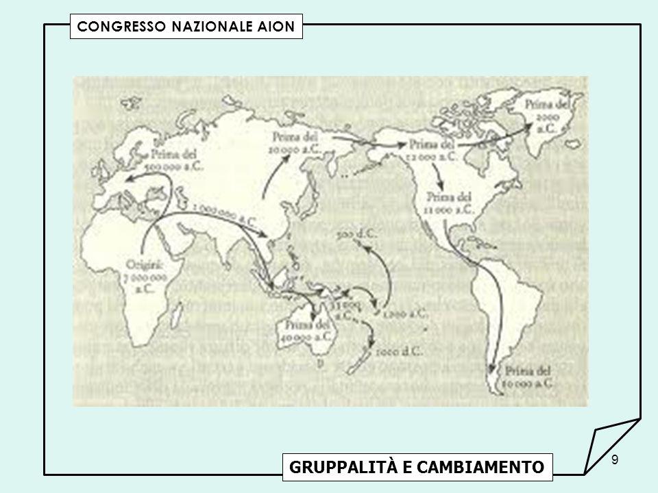 40 Maria Gabriella Sartori GRUPPALITÀ E CAMBIAMENTO: DAL CAOS AL DIALETTICO DISORDINE Corso Introduttivo : Il gruppo Operativo, un modello terapeutico e formativo.
