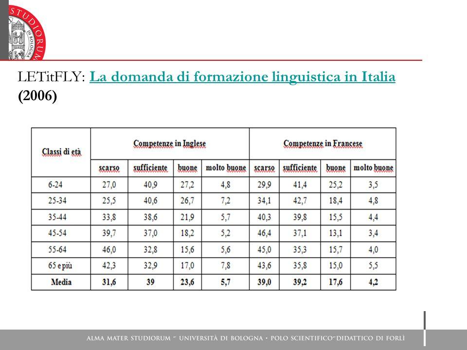 LETitFLY: La domanda di formazione linguistica in Italia (2006)La domanda di formazione linguistica in Italia