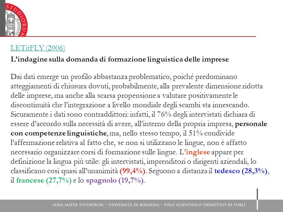 LETitFLY (2006) Lindagine sulla domanda di formazione linguistica delle imprese Dai dati emerge un profilo abbastanza problematico, poiché predominano