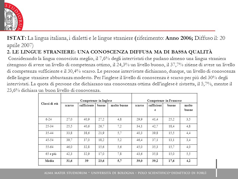 ISTAT: La lingua italiana, i dialetti e le lingue straniere (riferimento: Anno 2006; Diffuso il: 20 aprile 2007) 2. LE LINGUE STRANIERE: UNA CONOSCENZ