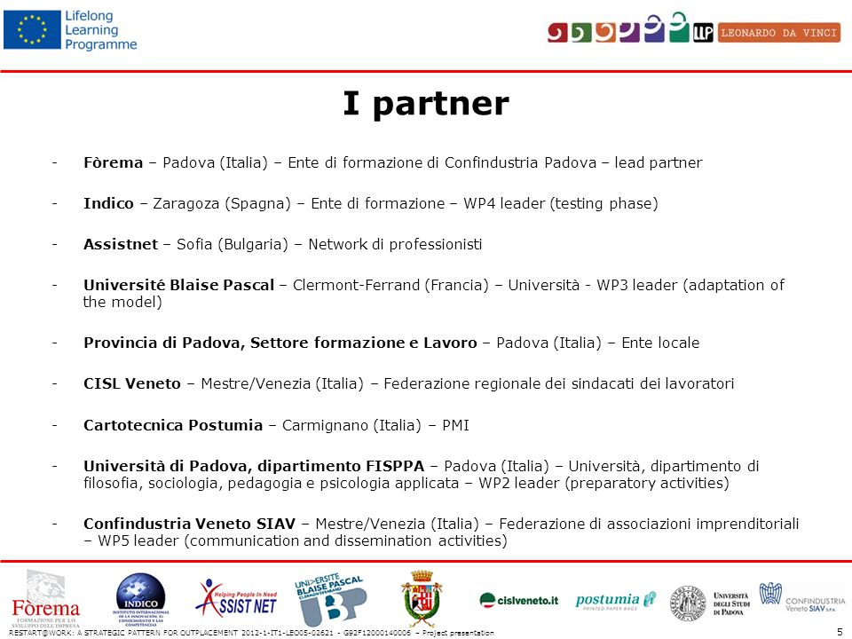 I partner -Fòrema – Padova (Italia) – Ente di formazione di Confindustria Padova – lead partner -Indico – Zaragoza (Spagna) – Ente di formazione – WP4 leader (testing phase) -Assistnet – Sofia (Bulgaria) – Network di professionisti -Université Blaise Pascal – Clermont-Ferrand (Francia) – Università - WP3 leader (adaptation of the model) -Provincia di Padova, Settore formazione e Lavoro – Padova (Italia) – Ente locale -CISL Veneto – Mestre/Venezia (Italia) – Federazione regionale dei sindacati dei lavoratori -Cartotecnica Postumia – Carmignano (Italia) – PMI -Università di Padova, dipartimento FISPPA – Padova (Italia) – Università, dipartimento di filosofia, sociologia, pedagogia e psicologia applicata – WP2 leader (preparatory activities) -Confindustria Veneto SIAV – Mestre/Venezia (Italia) – Federazione di associazioni imprenditoriali – WP5 leader (communication and dissemination activities) RESTART@WORK: A STRATEGIC PATTERN FOR OUTPLACEMENT 2012-1-IT1-LEO05-02621 - G92F12000140006 – Project presentation 5