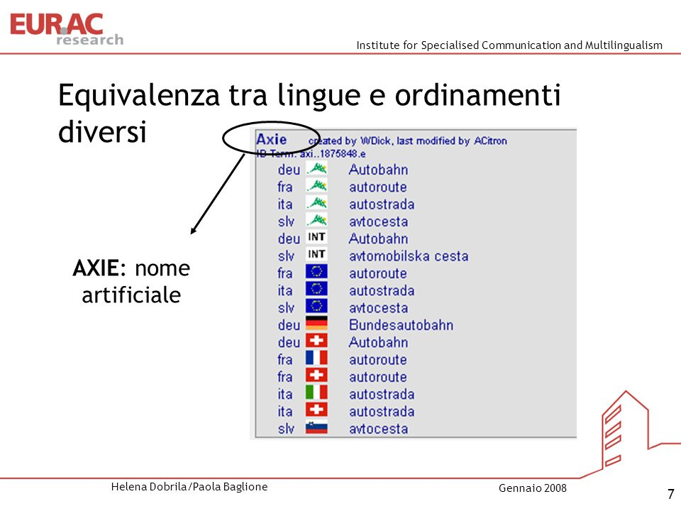 Institute for Specialised Communication and Multilingualism Helena Dobrila/Paola Baglione Gennaio 2008 7 Equivalenza tra lingue e ordinamenti diversi AXIE: nome artificiale