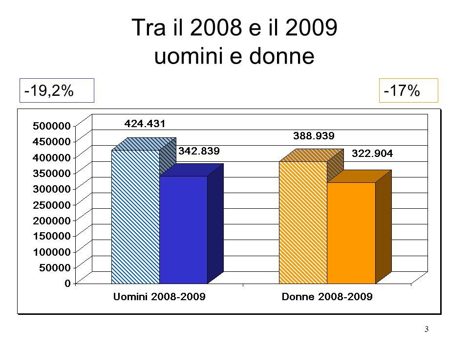 3 Tra il 2008 e il 2009 uomini e donne -17%-19,2%