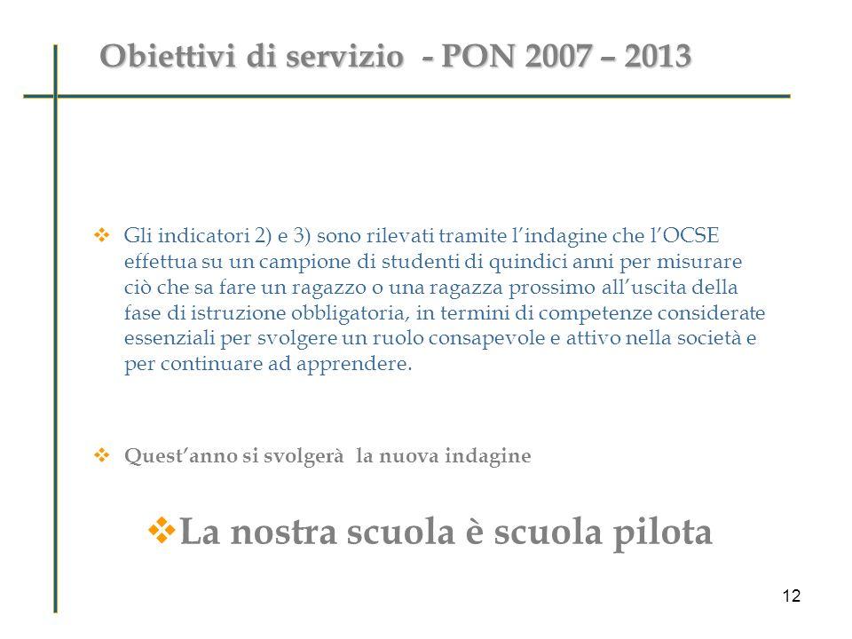 Obiettivi di servizio - PON 2007 – 2013 Perché valutare le ricadute di PON M@t.abel sugli studenti ? Gli indicatori 2) e 3) sono rilevati tramite lind