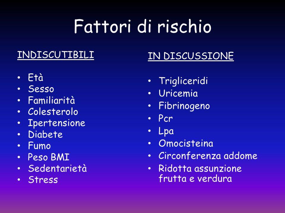 INDISCUTIBILI Età Sesso Familiarità Colesterolo Ipertensione Diabete Fumo Peso BMI Sedentarietà Stress IN DISCUSSIONE Trigliceridi Uricemia Fibrinogen