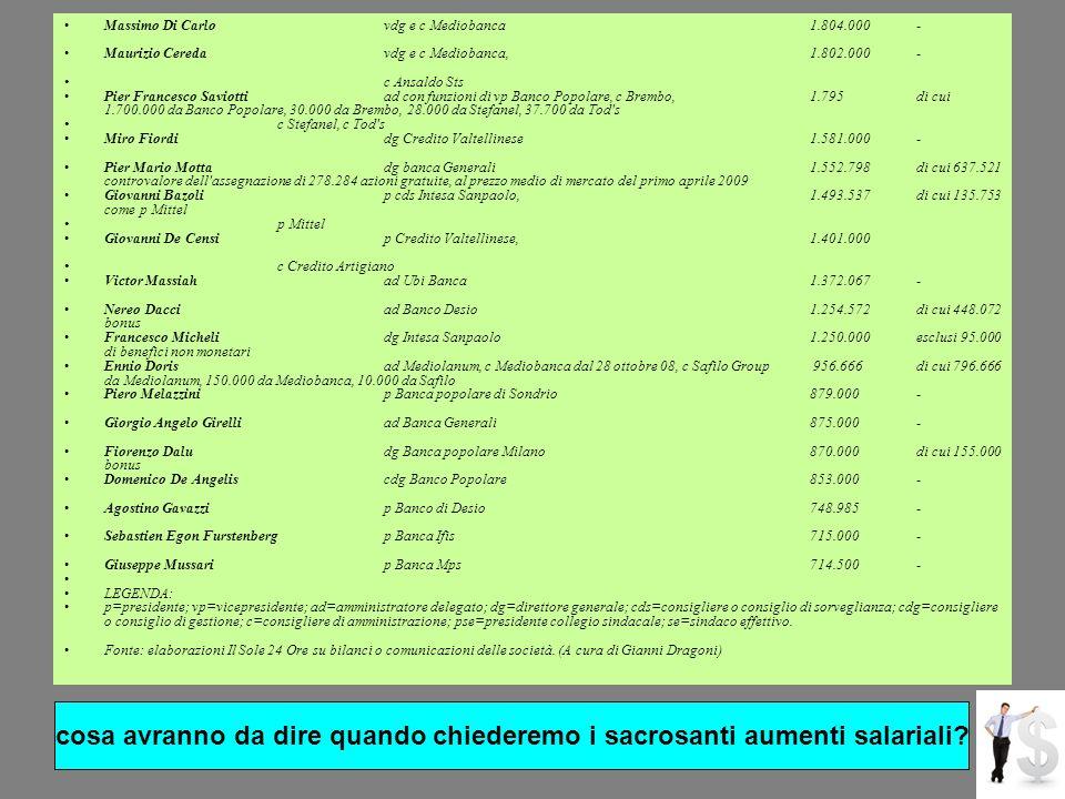 Massimo Di Carlovdg e c Mediobanca1.804.000- Maurizio Cereda vdg e c Mediobanca,1.802.000- c Ansaldo Sts Pier Francesco Saviottiad con funzioni di vp Banco Popolare, c Brembo,1.795di cui 1.700.000 da Banco Popolare, 30.000 da Brembo, 28.000 da Stefanel, 37.700 da Tod s c Stefanel, c Tod s Miro Fiordidg Credito Valtellinese1.581.000- Pier Mario Motta dg banca Generali1.552.798di cui 637.521 controvalore dell assegnazione di 278.284 azioni gratuite, al prezzo medio di mercato del primo aprile 2009 Giovanni Bazolip cds Intesa Sanpaolo,1.493.537di cui 135.753 come p Mittel p Mittel Giovanni De Censip Credito Valtellinese,1.401.000 c Credito Artigiano Victor Massiahad Ubi Banca1.372.067- Nereo Dacciad Banco Desio 1.254.572di cui 448.072 bonus Francesco Michelidg Intesa Sanpaolo1.250.000esclusi 95.000 di benefici non monetari Ennio Dorisad Mediolanum, c Mediobanca dal 28 ottobre 08, c Safilo Group 956.666di cui 796.666 da Mediolanum, 150.000 da Mediobanca, 10.000 da Safilo Piero Melazzinip Banca popolare di Sondrio879.000- Giorgio Angelo Girelliad Banca Generali875.000- Fiorenzo Daludg Banca popolare Milano870.000di cui 155.000 bonus Domenico De Angeliscdg Banco Popolare853.000- Agostino Gavazzip Banco di Desio748.985- Sebastien Egon Furstenbergp Banca Ifis715.000- Giuseppe Mussarip Banca Mps714.500- LEGENDA: p=presidente; vp=vicepresidente; ad=amministratore delegato; dg=direttore generale; cds=consigliere o consiglio di sorveglianza; cdg=consigliere o consiglio di gestione; c=consigliere di amministrazione; pse=presidente collegio sindacale; se=sindaco effettivo.