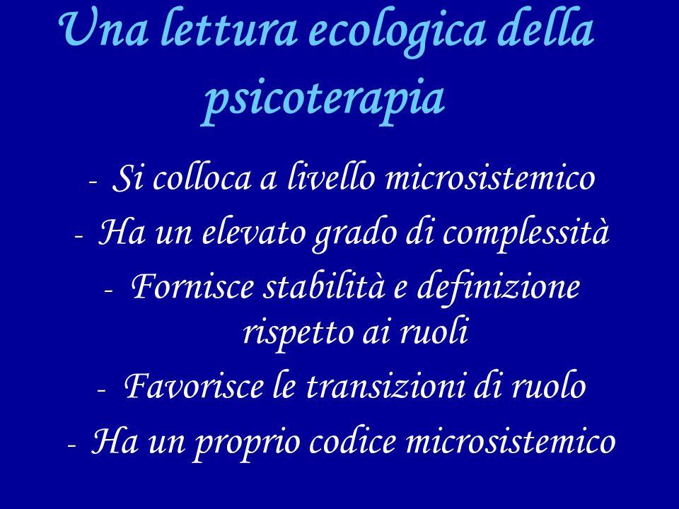 Una lettura ecologica della psicoterapia - Si colloca a livello microsistemico - Ha un elevato grado di complessità - Fornisce stabilità e definizione rispetto ai ruoli - Favorisce le transizioni di ruolo - Ha un proprio codice microsistemico