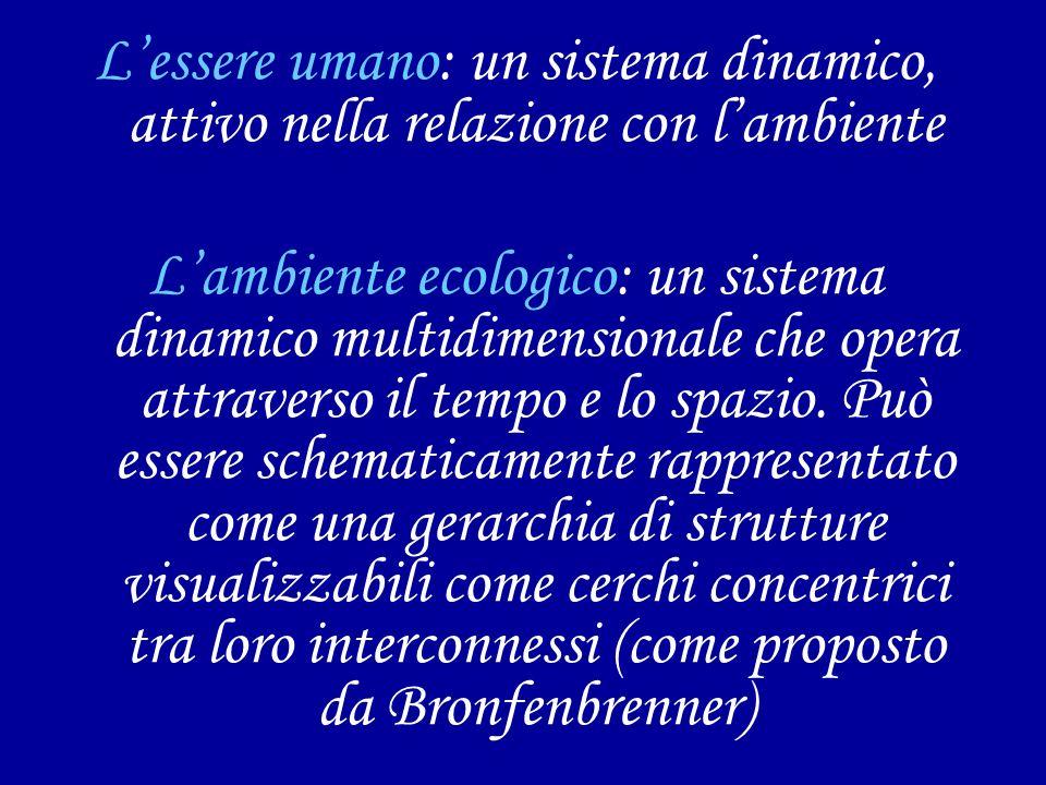 Lessere umano: un sistema dinamico, attivo nella relazione con lambiente Lambiente ecologico: un sistema dinamico multidimensionale che opera attraverso il tempo e lo spazio.