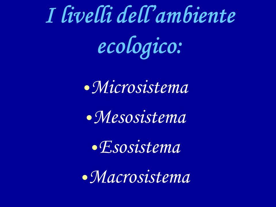 Microsistema Mesosistema Esosistema Macrosistema I livelli dellambiente ecologico: