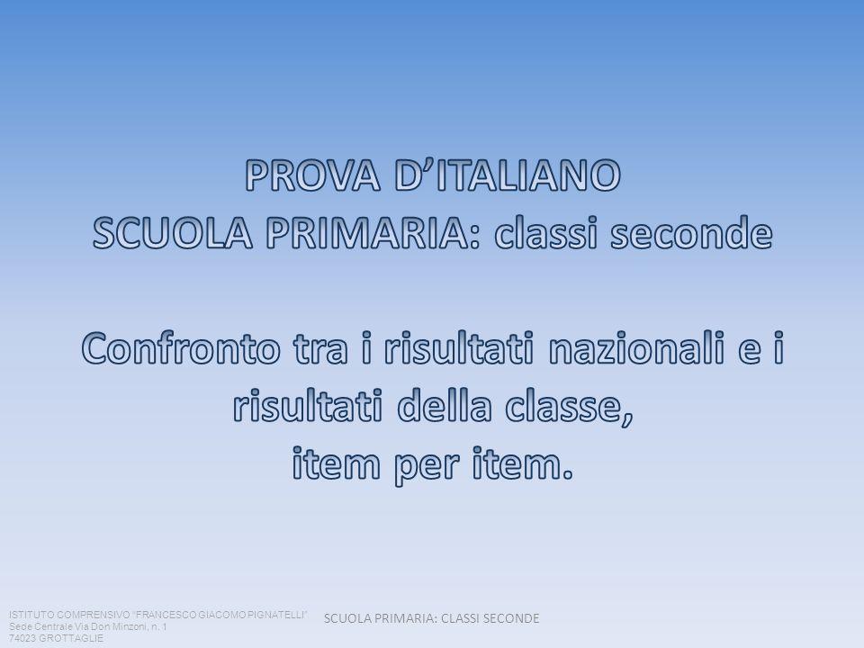 SCUOLA PRIMARIA: CLASSI SECONDE ISTITUTO COMPRENSIVO FRANCESCO GIACOMO PIGNATELLI Sede Centrale Via Don Minzoni, n.