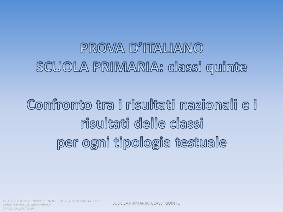 SCUOLA PRIMARIA: CLASSI QUINTE ISTITUTO COMPRENSIVO FRANCESCO GIACOMO PIGNATELLI Sede Centrale Via Don Minzoni, n.