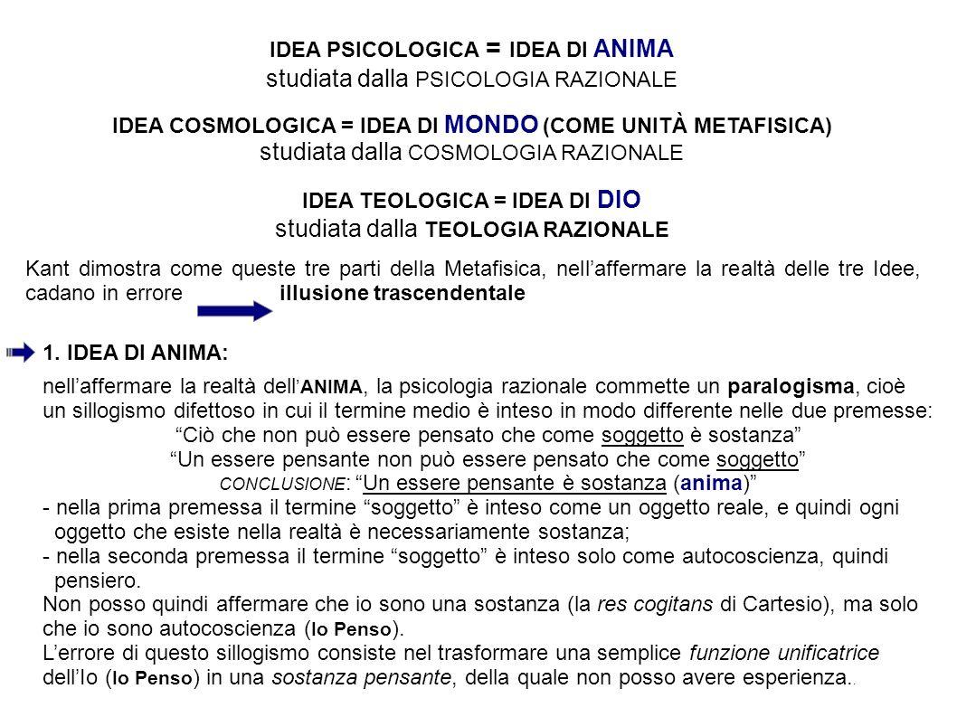 IDEA PSICOLOGICA = IDEA DI ANIMA studiata dalla PSICOLOGIA RAZIONALE IDEA COSMOLOGICA = IDEA DI MONDO (COME UNITÀ METAFISICA) studiata dalla COSMOLOGI