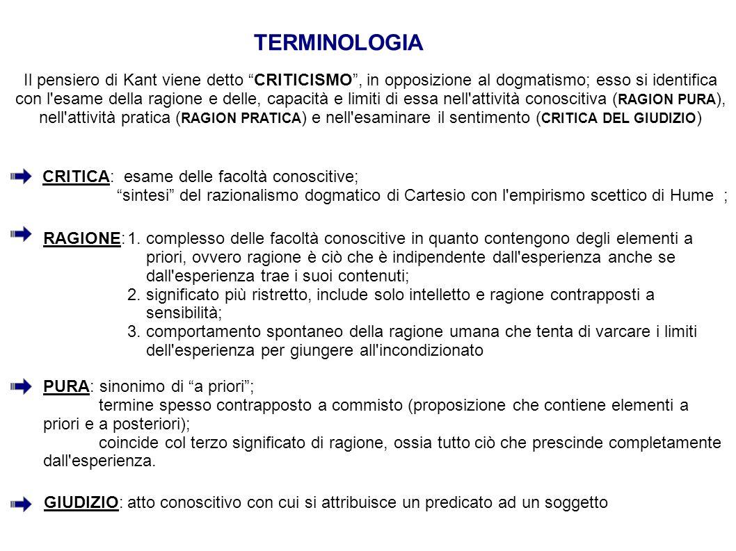 TERMINOLOGIA CRITICA: esame delle facoltà conoscitive; sintesi del razionalismo dogmatico di Cartesio con l'empirismo scettico di Hume ; RAGIONE: PURA