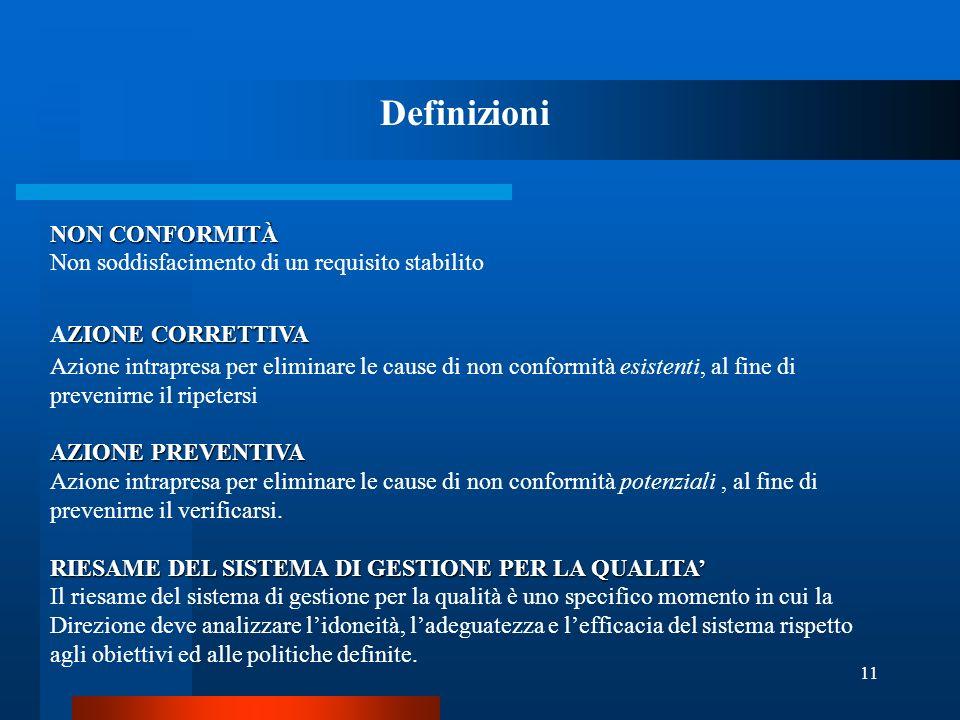 11 NON CONFORMITÀ NON CONFORMITÀ Non soddisfacimento di un requisito stabilito ZIONE CORRETTIVA AZIONE CORRETTIVA Azione intrapresa per eliminare le cause di non conformità esistenti, al fine di prevenirne il ripetersi AZIONE PREVENTIVA Azione intrapresa per eliminare le cause di non conformità potenziali, al fine di prevenirne il verificarsi.
