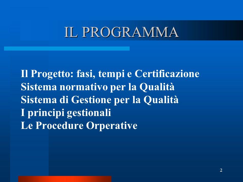 2 IL PROGRAMMA Il Progetto: fasi, tempi e Certificazione Sistema normativo per la Qualità Sistema di Gestione per la Qualità I principi gestionali Le Procedure Orperative