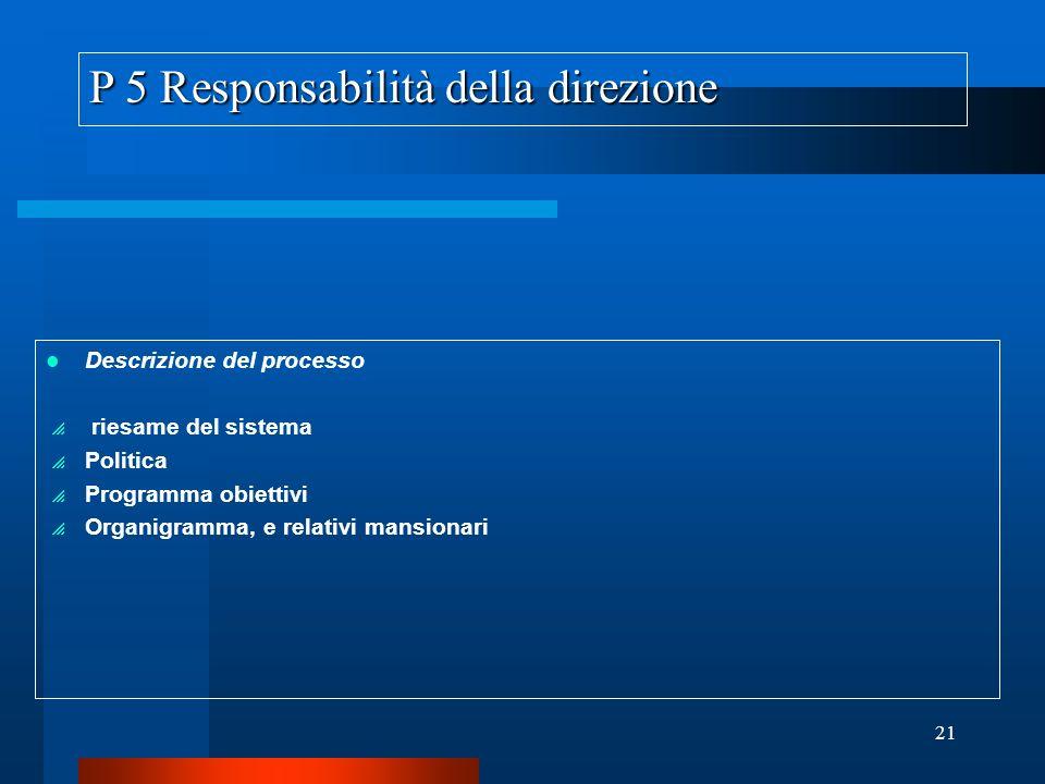 21 P 5 Responsabilità della direzione Descrizione del processo riesame del sistema Politica Programma obiettivi Organigramma, e relativi mansionari