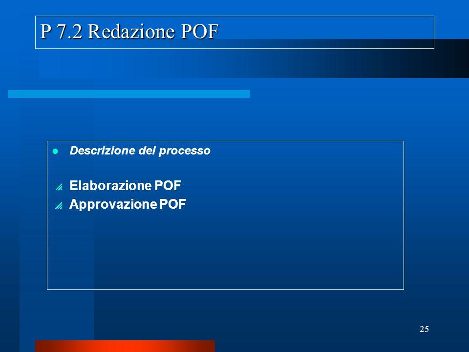 25 P 7.2 Redazione POF Descrizione del processo Elaborazione POF Approvazione POF