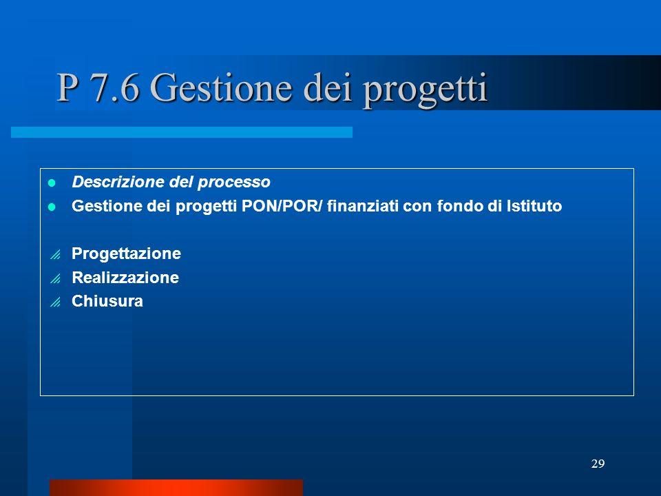 29 P 7.6 Gestione dei progetti Descrizione del processo Gestione dei progetti PON/POR/ finanziati con fondo di Istituto Progettazione Realizzazione Chiusura