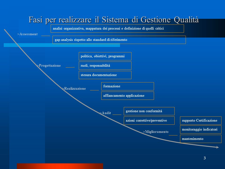 14 La ISO Norma 9001/2000 6.