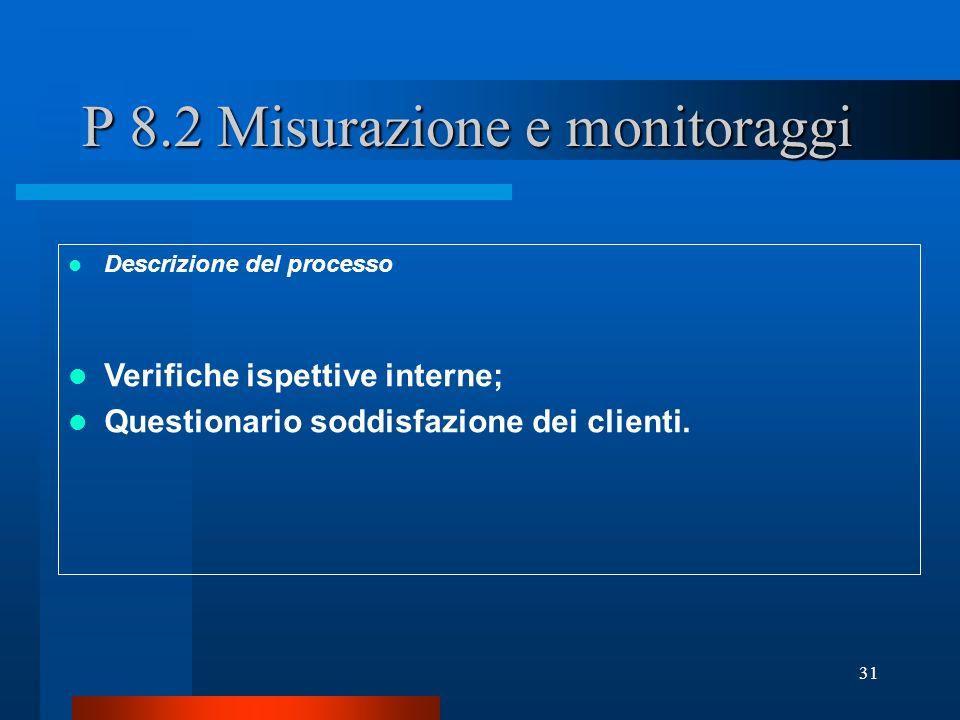 31 P 8.2 Misurazione e monitoraggi Descrizione del processo Verifiche ispettive interne; Questionario soddisfazione dei clienti.