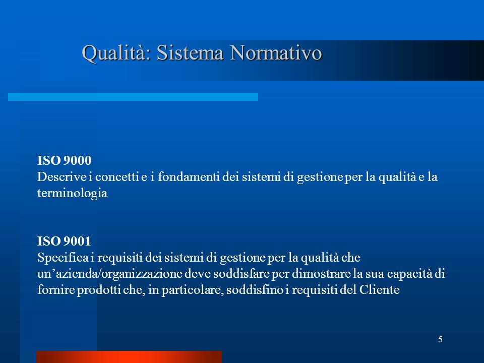 5 Qualità: Sistema Normativo ISO 9000 Descrive i concetti e i fondamenti dei sistemi di gestione per la qualità e la terminologia ISO 9001 Specifica i requisiti dei sistemi di gestione per la qualità che unazienda/organizzazione deve soddisfare per dimostrare la sua capacità di fornire prodotti che, in particolare, soddisfino i requisiti del Cliente