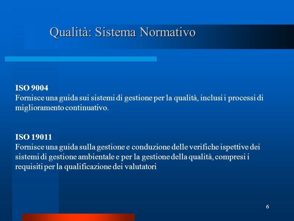7 Responsabilità della direzione Gestione delle risorse Realizzazione del prodotto Misurazione, analisi e miglioramento Il tutto fa parte di un processo (PAROLA CHIAVE): Input - i requisiti delle parti interessate Output - soddisfazione delle parti interessate Norma ISO 9001:2000 (Principi Generali)