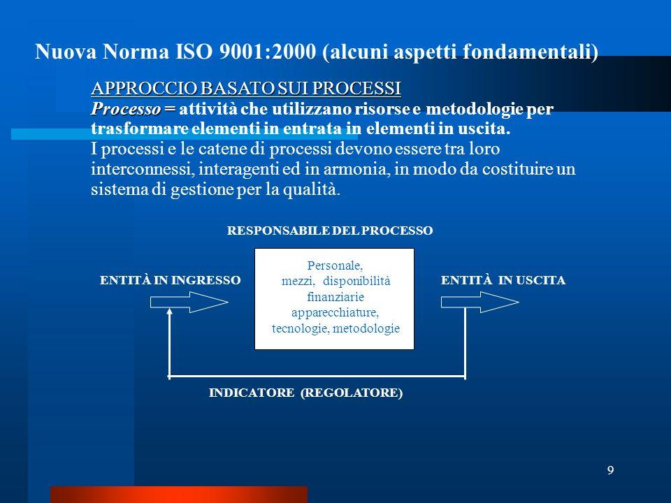 30 P 7.7 Verifiche in itinere e finali Descrizione del processo Verifiche di classe intermedie; Verifiche di classe finali; Esami di qualifica; Esami di Stato;