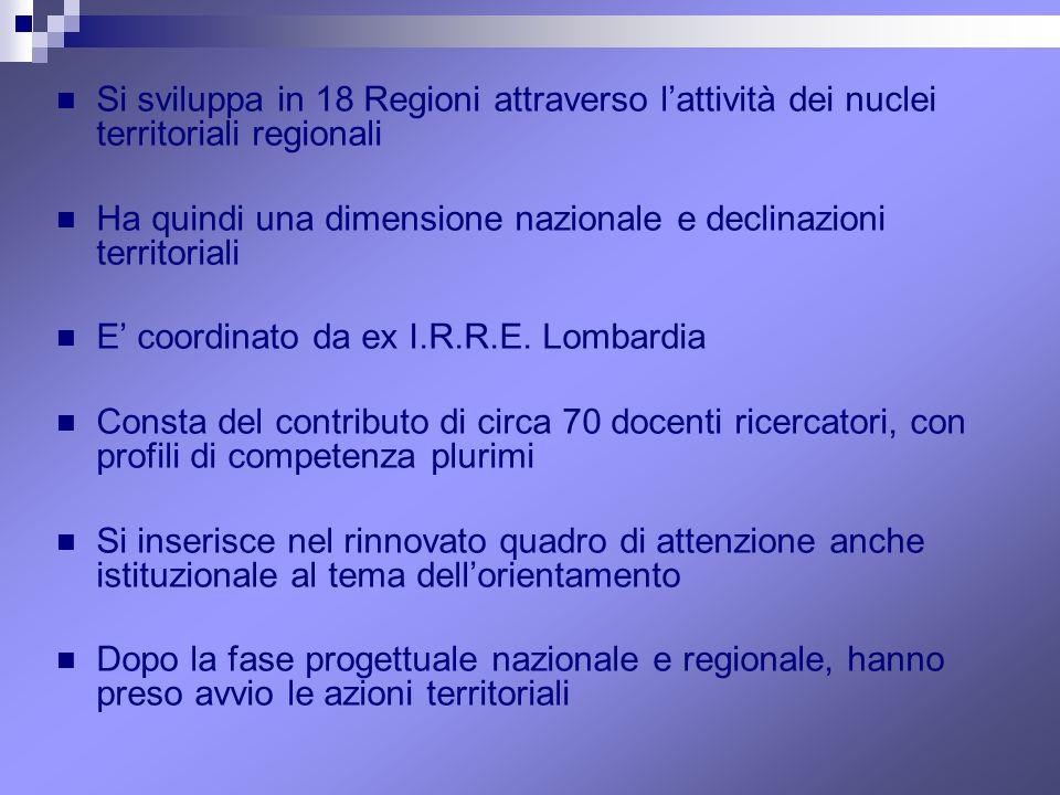 Si sviluppa in 18 Regioni attraverso lattività dei nuclei territoriali regionali Ha quindi una dimensione nazionale e declinazioni territoriali E coor