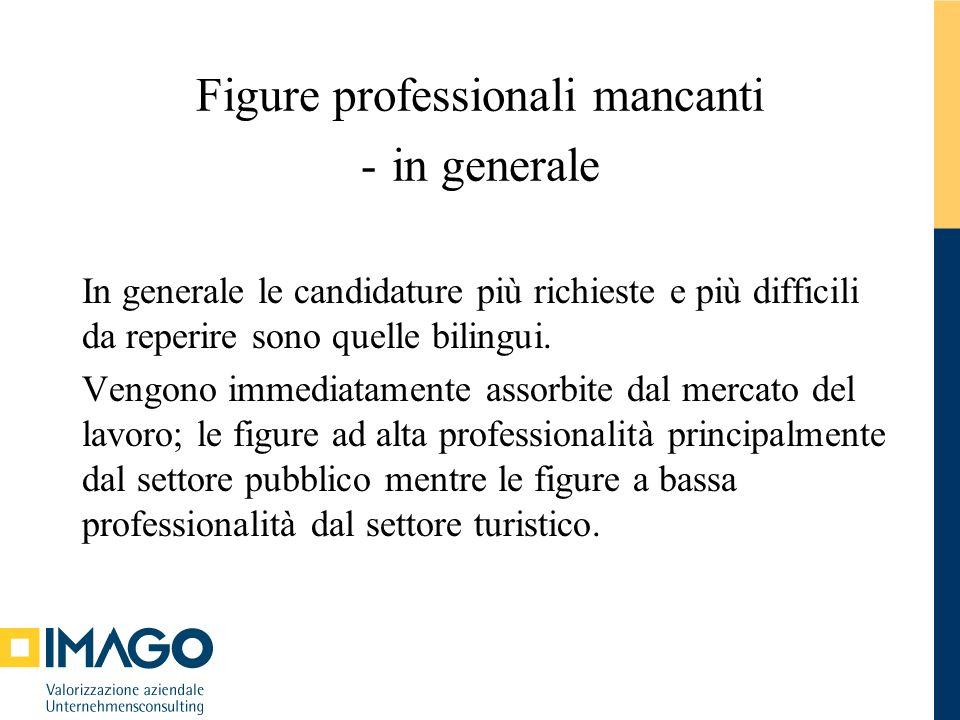 Figure professionali mancanti - in particolare In particolare sono difficili da reperire: Agenti di vendita anche non bilingui Tutta la filiera della grande distribuzione Personale di segreteria bilingue Laureati bilingui