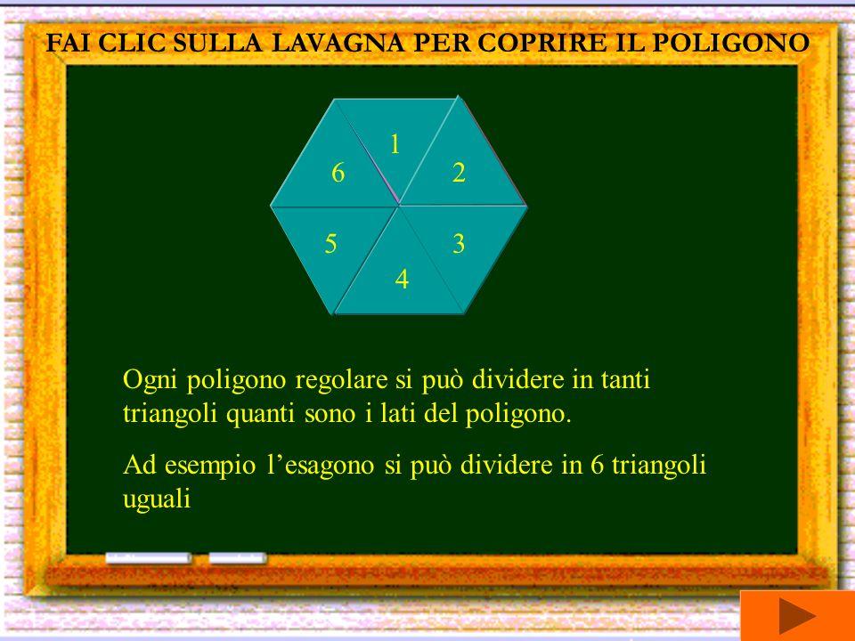 FAI CLIC SULLA LAVAGNA PER COPRIRE IL POLIGONO Ogni poligono regolare si può dividere in tanti triangoli quanti sono i lati del poligono.