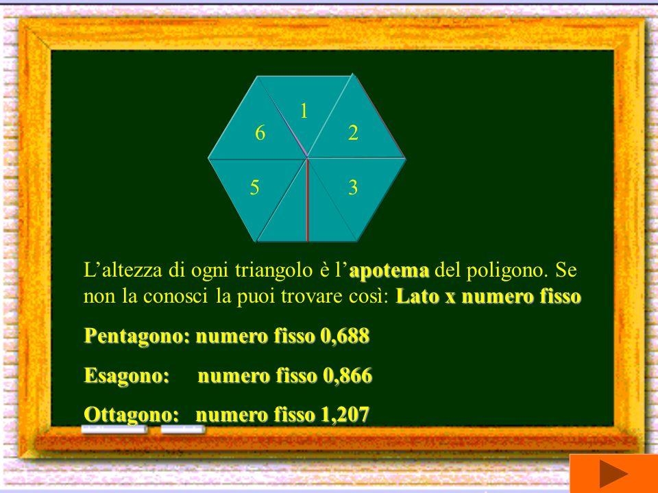 apotema Lato x numero fisso Laltezza di ogni triangolo è lapotema del poligono.