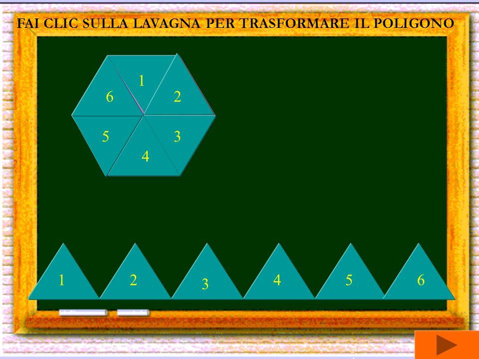 FAI CLIC SULLA LAVAGNA PER TRASFORMARE IL POLIGONO 1 2 3 4 5 6 12 3 456
