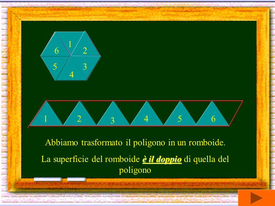 1 2 3 4 5 6 12 3 45 6 Abbiamo trasformato il poligono in un romboide.