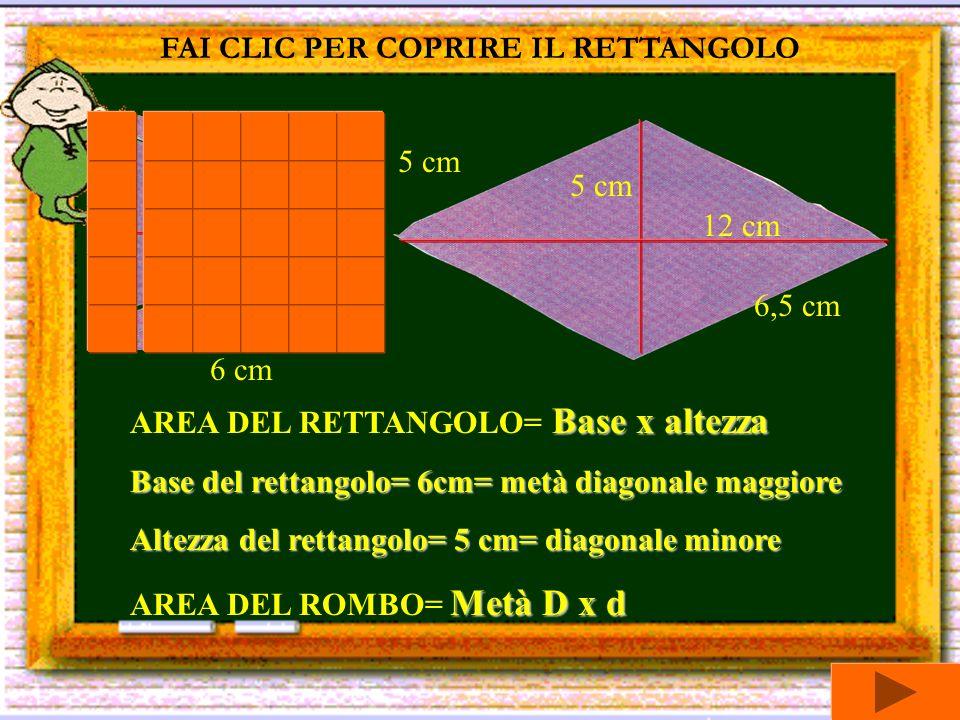 FAI CLIC PER TRASFORMARE IL ROMBO ABBIAMO TRASFORMATO IL ROMBO IN UN RETTANGOLO equivalente Il rettangolo è equivalente al rombo, perciò se troviamo larea del rettangolo conosciamo anche larea del rombo 12 cm 5 cm 6,5 cm 6 cm 5 cm