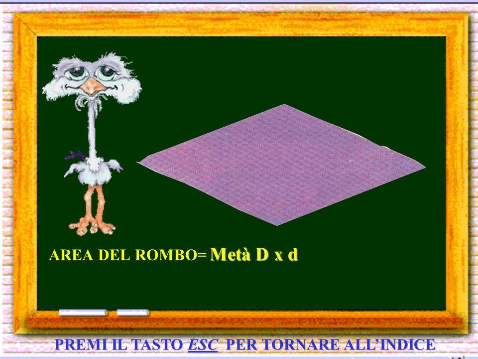 Base x altezza AREA DEL RETTANGOLO= Base x altezza Base del rettangolo= 6cm= metà diagonale maggiore Altezza del rettangolo= 5 cm= diagonale minore Metà D x d AREA DEL ROMBO= Metà D x d FAI CLIC PER COPRIRE IL RETTANGOLO 6 cm 5 cm 12 cm 5 cm 6,5 cm
