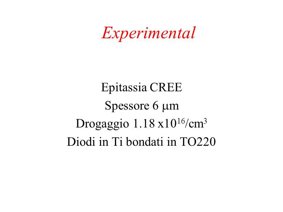 Experimental Epitassia CREE Spessore 6 m Drogaggio 1.18 x10 16 /cm 3 Diodi in Ti bondati in TO220