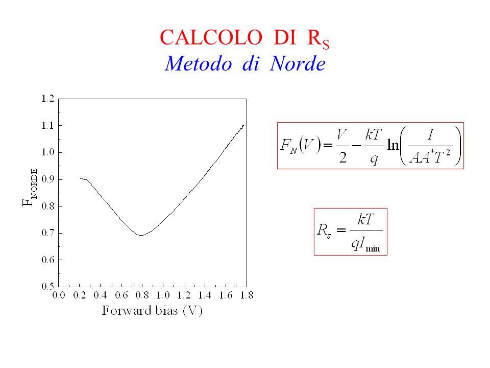 CALCOLO DI R S Metodo di Norde
