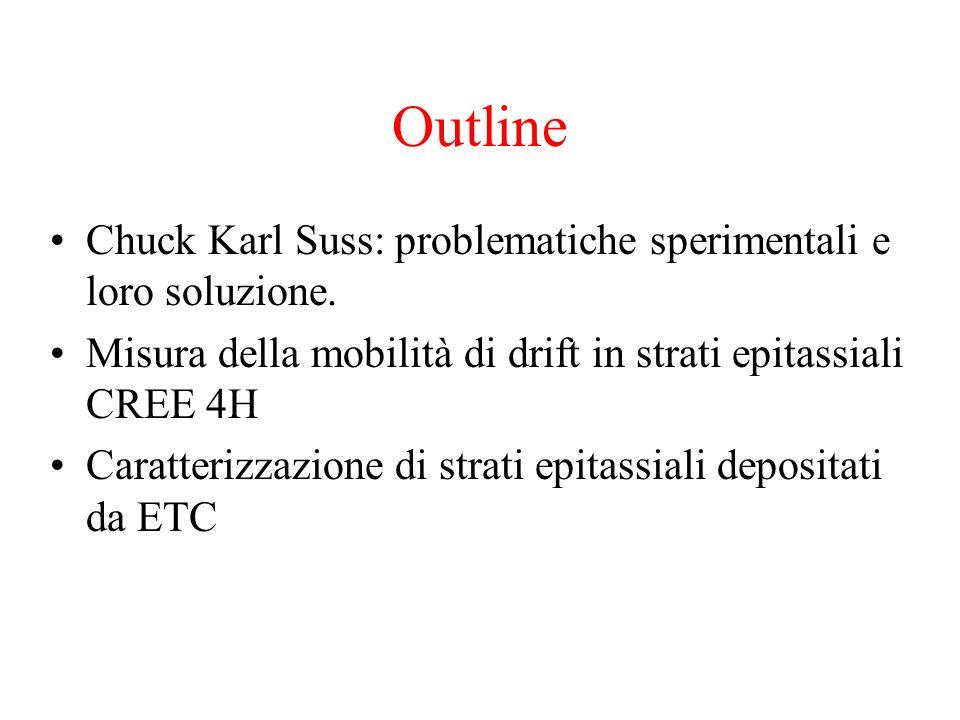 Outline Chuck Karl Suss: problematiche sperimentali e loro soluzione. Misura della mobilità di drift in strati epitassiali CREE 4H Caratterizzazione d