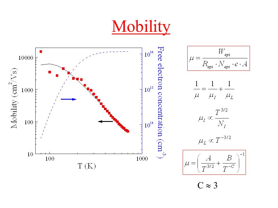 Mobility C 3