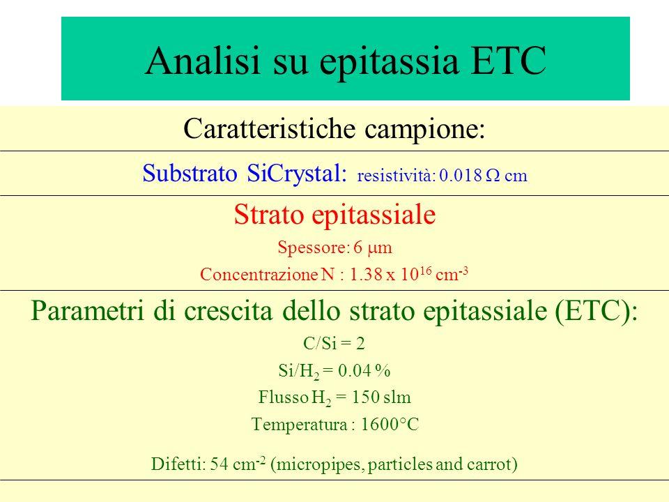 Analisi su epitassia ETC Caratteristiche campione: Substrato SiCrystal: resistività: 0.018 cm Strato epitassiale Spessore: 6 m Concentrazione N : 1.38