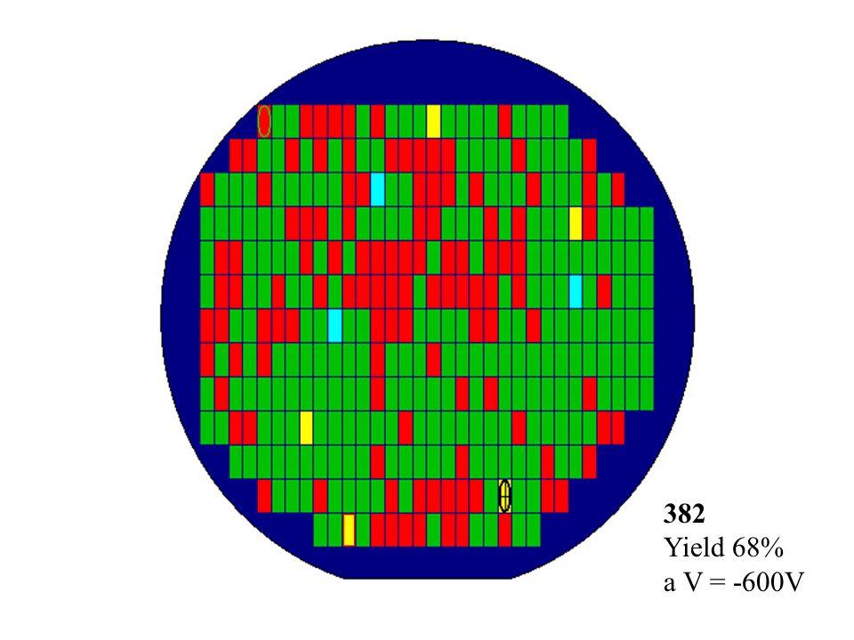 382 Yield 68% a V = -600V