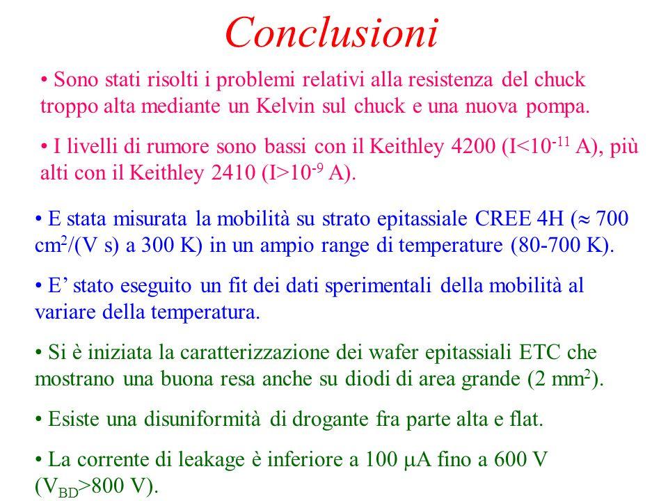 Conclusioni Sono stati risolti i problemi relativi alla resistenza del chuck troppo alta mediante un Kelvin sul chuck e una nuova pompa. I livelli di